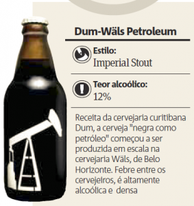 Wäls Petroleum no Metro